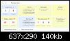 Нажмите на изображение для увеличения.  Название:текущие дела.png Просмотров:520 Размер:140.3 Кб ID:630